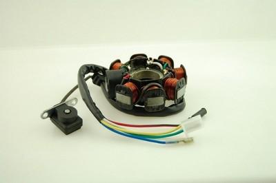 generátor állórész, generátor/gy.+generátor forgórész N.A.125